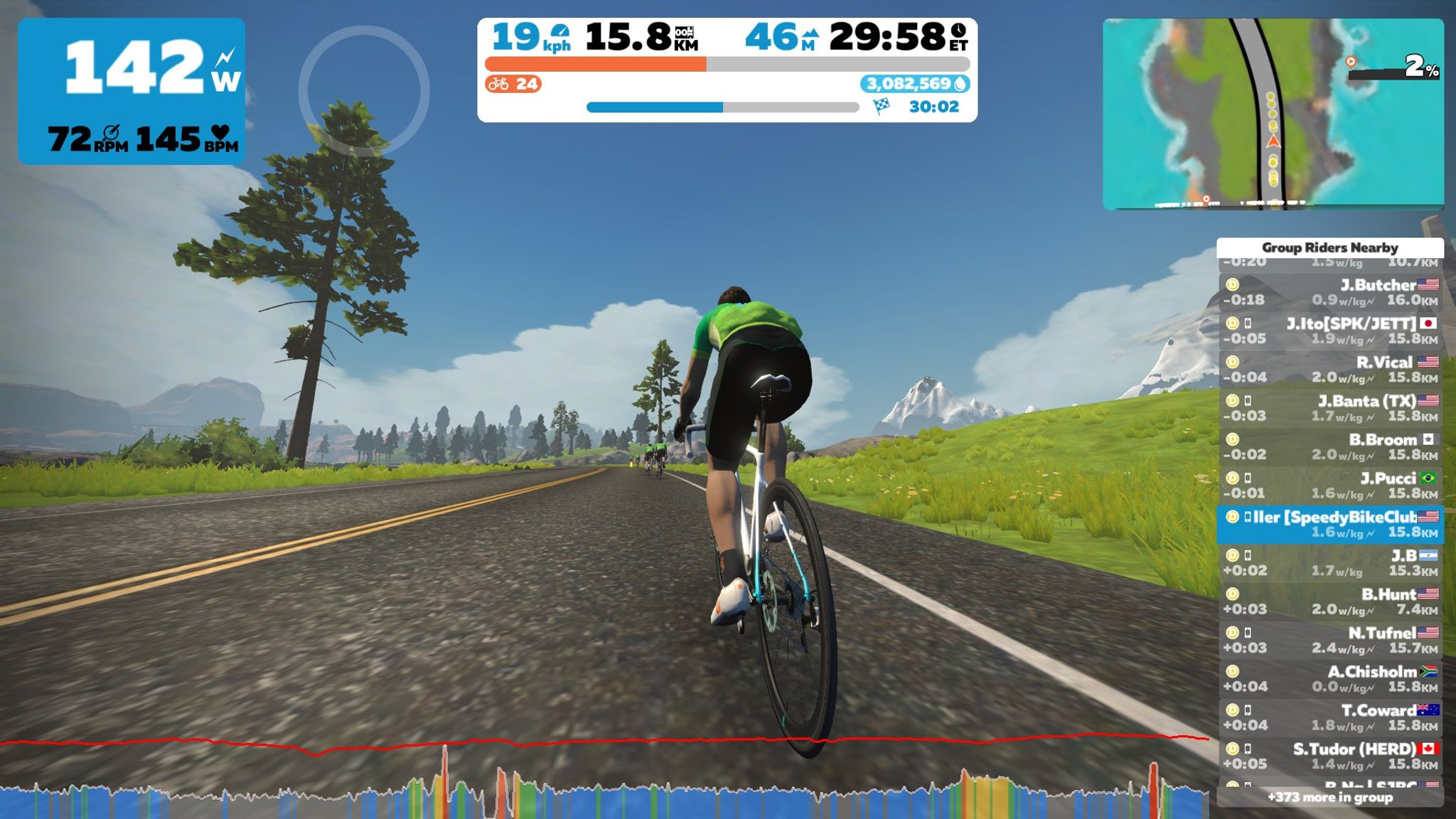 Zwift Mellow Monday